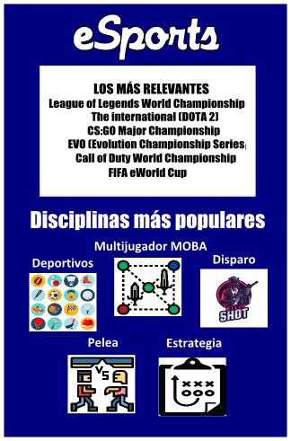 Infografia eSports